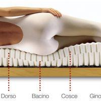 Lattice king size Sapsa Bedding materasso Physial (ex Pirelli)
